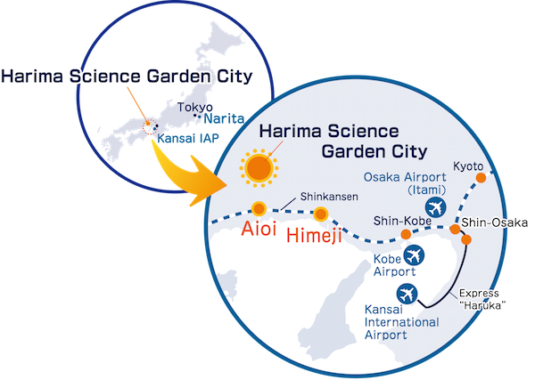 Harima Science Garden City