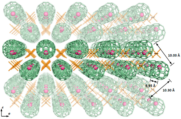 Fig. 1 Layered crystal structure of [Li@C60](SbCl6)