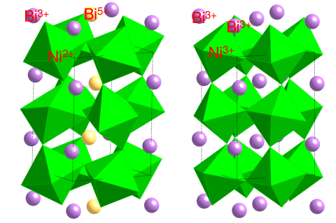 Fig. 1	Crystal structures of BiNiO3 under low pressure and temperature (left) and high pressure and temperature (right)
