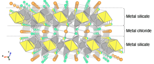 Fig. 3 Crystal structure of Cl_MS phosphor