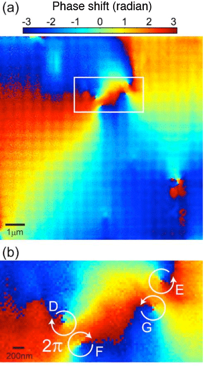 Fig. 3	(a) Image of phase shift for single-crystal silicon thin film obtained by Bragg X-ray ptychography.  (b) Magnified view of the boxed region in (a).
