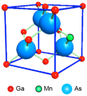 Fig. 1 Crystal structure of Ga1-xMnxAs