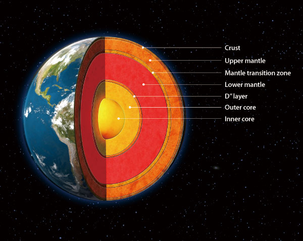 Fig. 1. Interior structure of the Earth