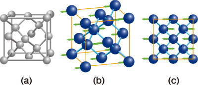 Zircon crystal structure