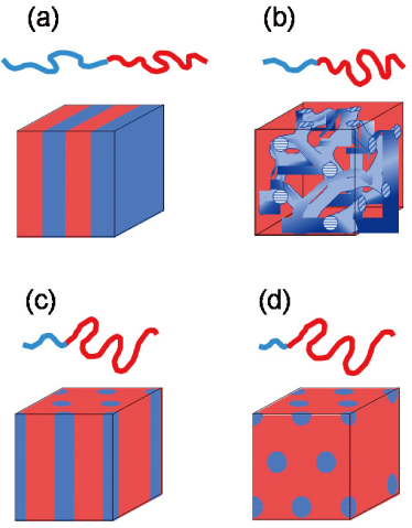 Topic 10: Developing Quasicrystals Comprised of Three-Component ...