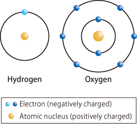 labeled diagram of hydrogen atom atom diagram for hydrogen gas