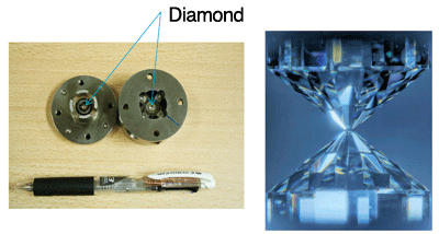 Fig. 2  Palm-size diamond anvil cell used to generate high pressures (left)