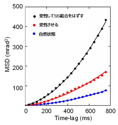 X線からの超微弱な圧力を検出 ... : 長さの換算 : すべての講義