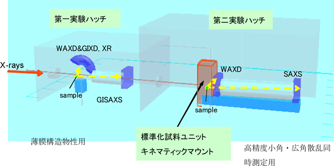 大型放射光施設 SPring-8