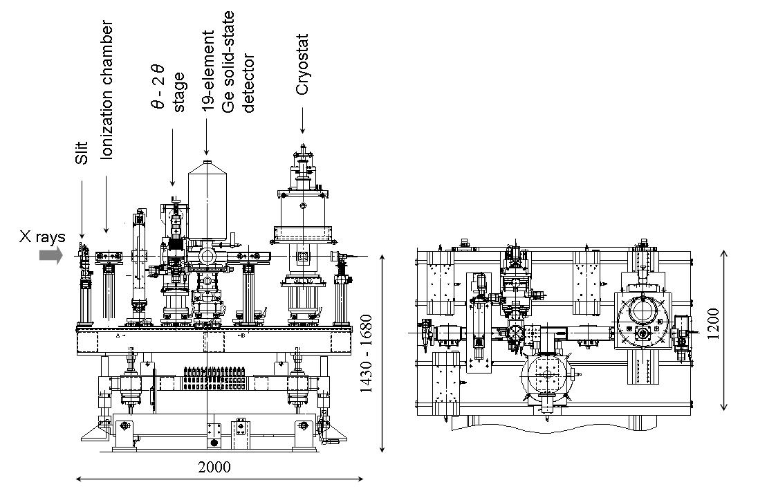 Bl08b2 Xafs Spring 8 Web Site Schematic View Of Measurement System